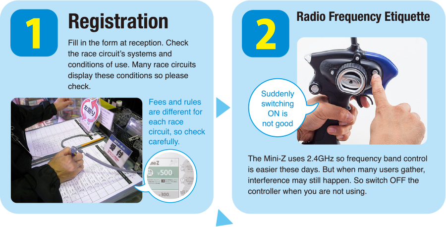 1)Registration 2)Radio Frequency Etiquette