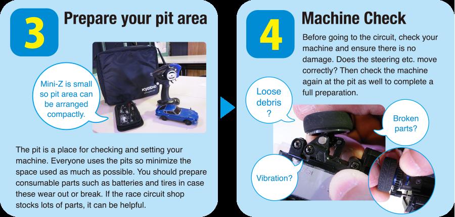 3)Prepare your pit area 4)Machine Check